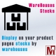 Display stocks by warehouse