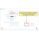 PrestaShop module Profit margin by groups and categories
