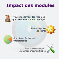 Impact des modules
